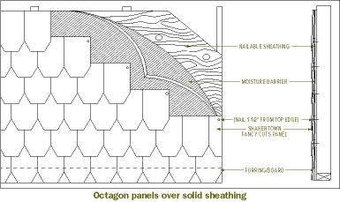 Technical Drawings For Cedar Roof Siding Shingles
